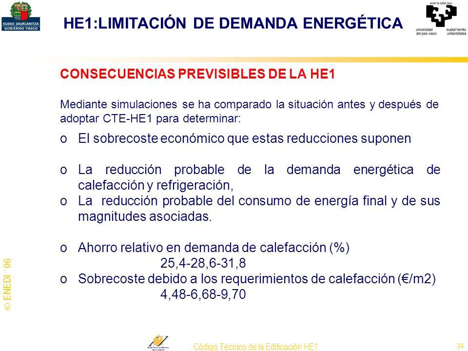 © ENEDI ´06 Código Técnico de la Edificación HE1 34 CONSECUENCIAS PREVISIBLES DE LA HE1 Mediante simulaciones se ha comparado la situación antes y des