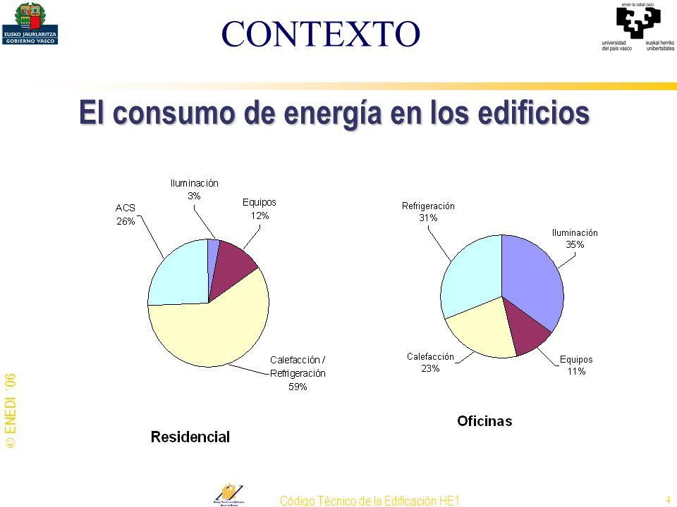 © ENEDI ´06 Código Técnico de la Edificación HE1 5 EL ahorro previsto en la Estrategia de Ahorro y Eficiencia Energética en el período 2004-2012 es del 7,5 %.