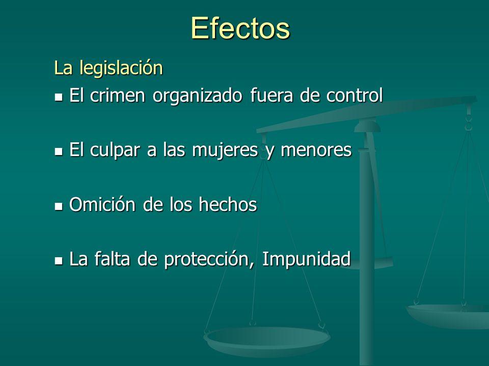 Efectos La legislación El crimen organizado fuera de control El crimen organizado fuera de control El culpar a las mujeres y menores El culpar a las m