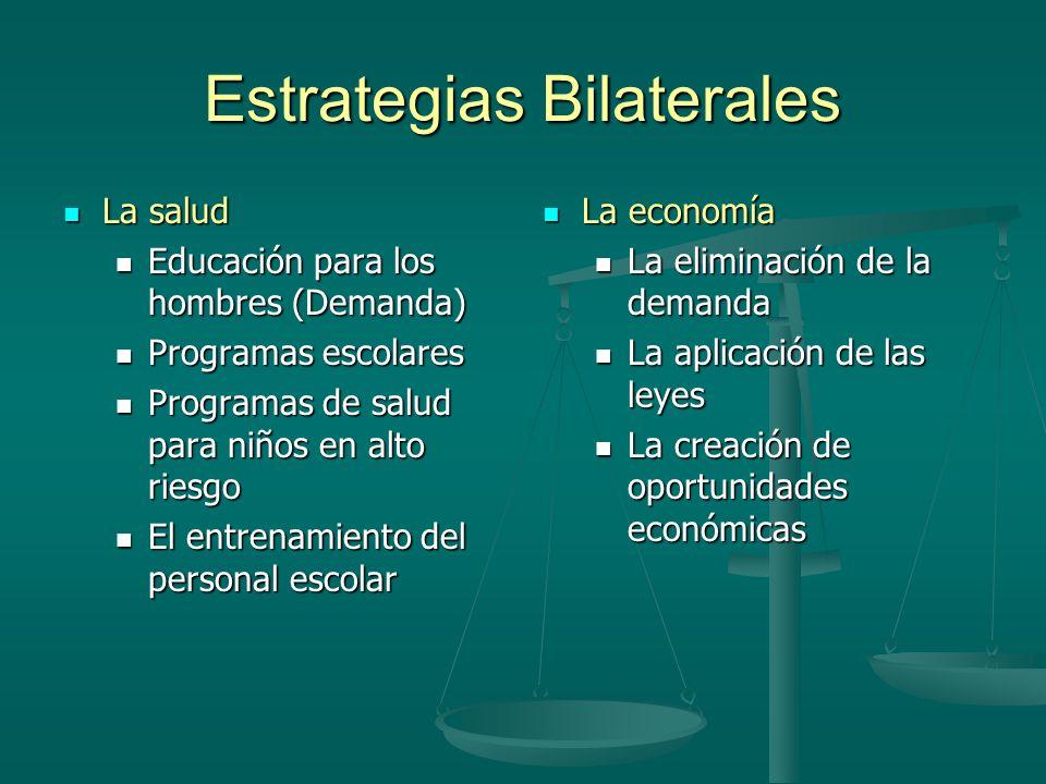 Estrategias Bilaterales La salud La salud Educación para los hombres (Demanda) Educación para los hombres (Demanda) Programas escolares Programas esco
