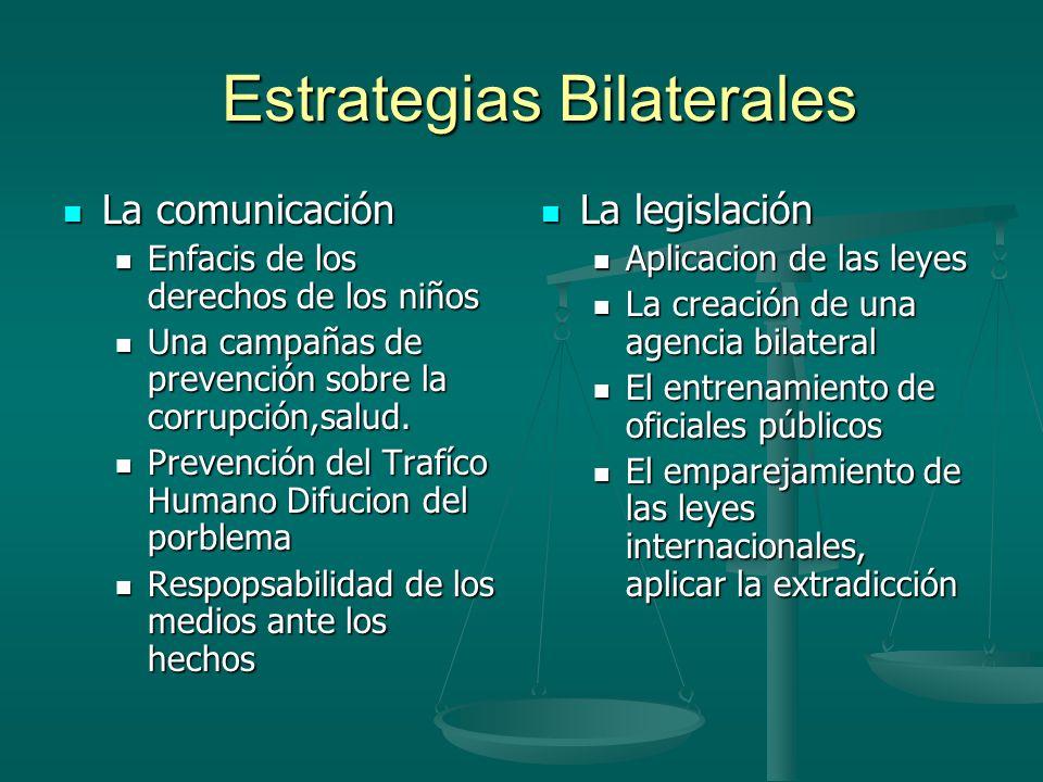 Estrategias Bilaterales Estrategias Bilaterales La comunicación La comunicación Enfacis de los derechos de los niños Enfacis de los derechos de los ni
