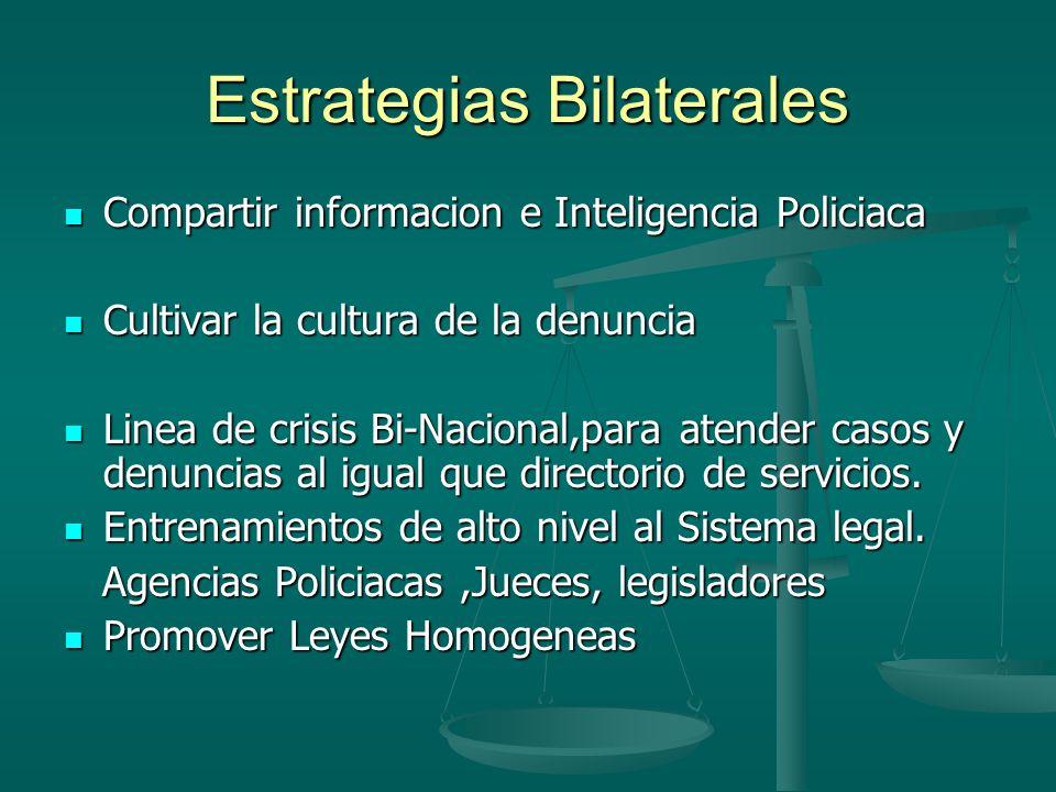 Estrategias Bilaterales Compartir informacion e Inteligencia Policiaca Compartir informacion e Inteligencia Policiaca Cultivar la cultura de la denunc