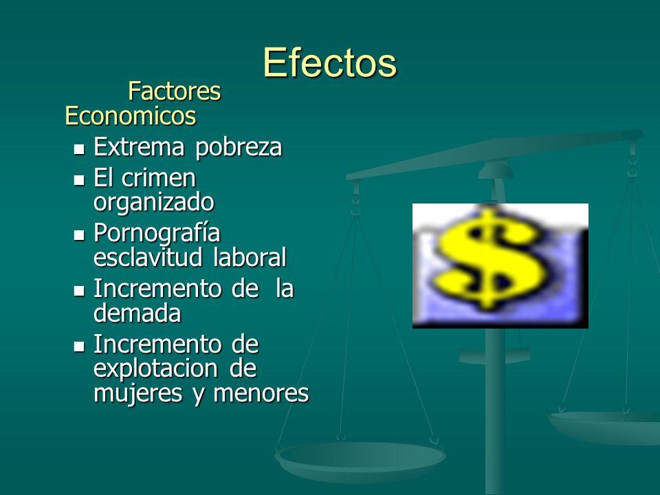 Efectos Factores Economicos Factores Economicos Extrema pobreza Extrema pobreza El crimen organizado El crimen organizado Pornografía esclavitud labor