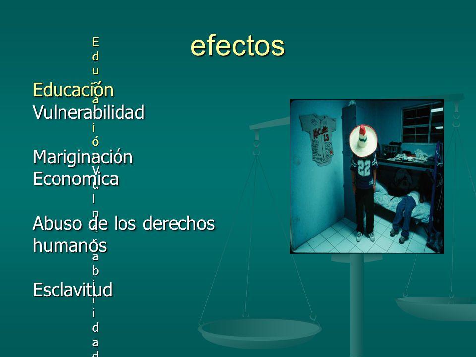 efectos EducaciónEducaciónVulnerabilidadVulnerabilidadmariginaciónmariginaciónEducaciónEducaciónVulnerabilidadVulnerabilidadmariginaciónmariginación E
