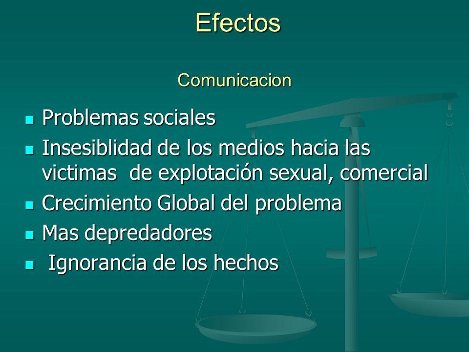 Efectos Comunicacion Efectos Comunicacion Problemas sociales Problemas sociales Insesiblidad de los medios hacia las victimas de explotación sexual, c