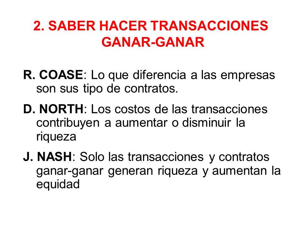 2. SABER HACER TRANSACCIONES GANAR-GANAR R. COASE: Lo que diferencia a las empresas son sus tipo de contratos. D. NORTH: Los costos de las transaccion