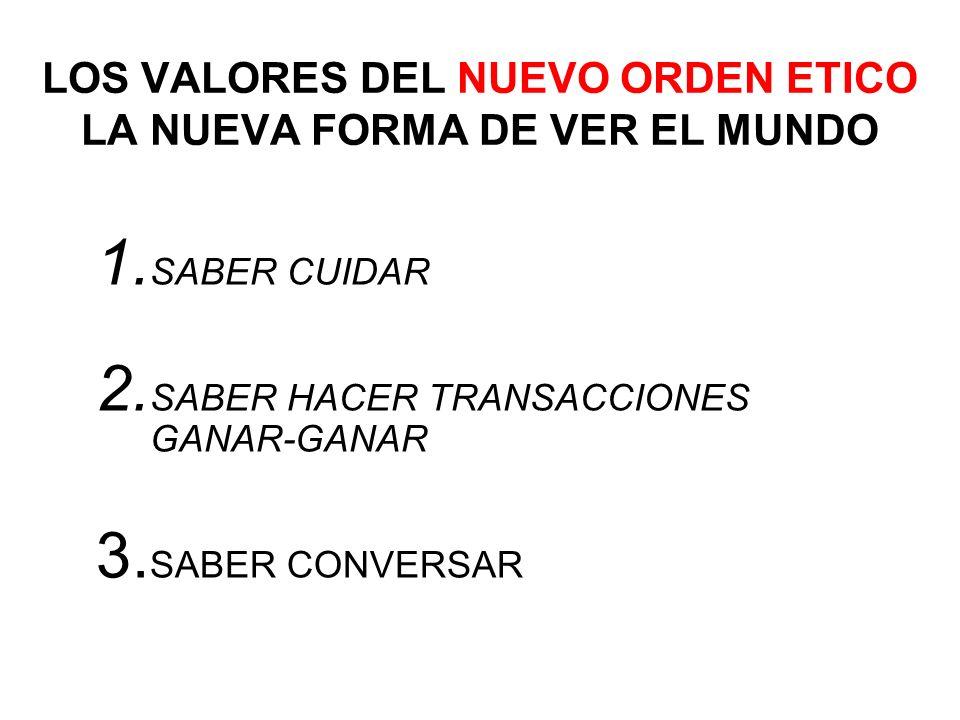 LOS VALORES DEL NUEVO ORDEN ETICO LA NUEVA FORMA DE VER EL MUNDO 1. SABER CUIDAR 2. SABER HACER TRANSACCIONES GANAR-GANAR 3. SABER CONVERSAR
