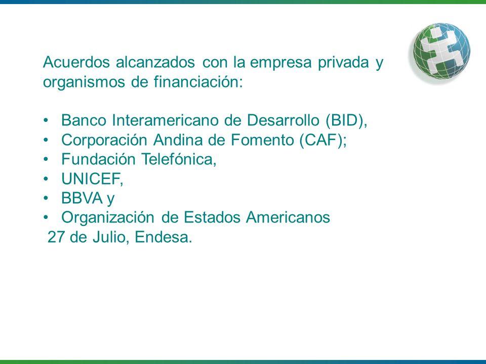 Acuerdos alcanzados con la empresa privada y organismos de financiación: Banco Interamericano de Desarrollo (BID), Corporación Andina de Fomento (CAF)