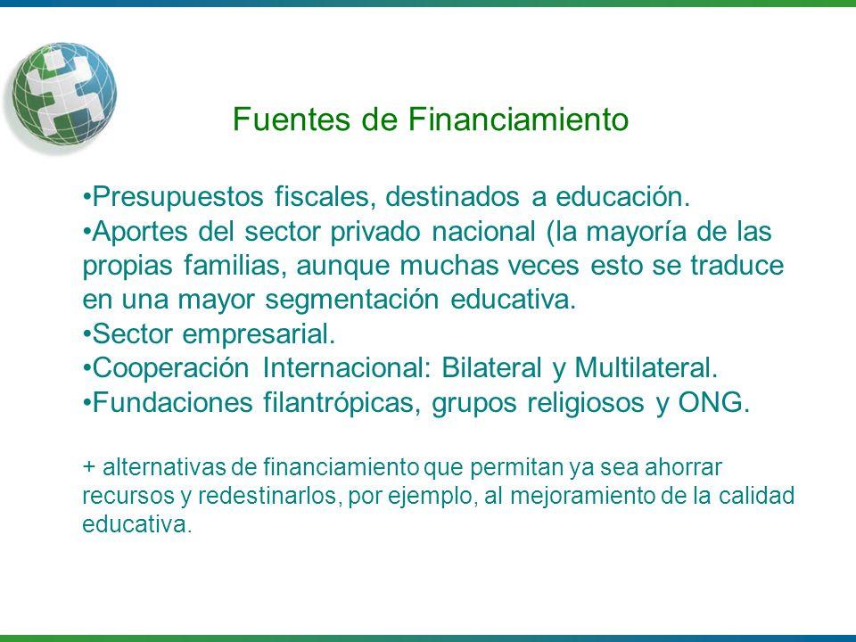 Fuentes de Financiamiento Presupuestos fiscales, destinados a educación. Aportes del sector privado nacional (la mayoría de las propias familias, aunq
