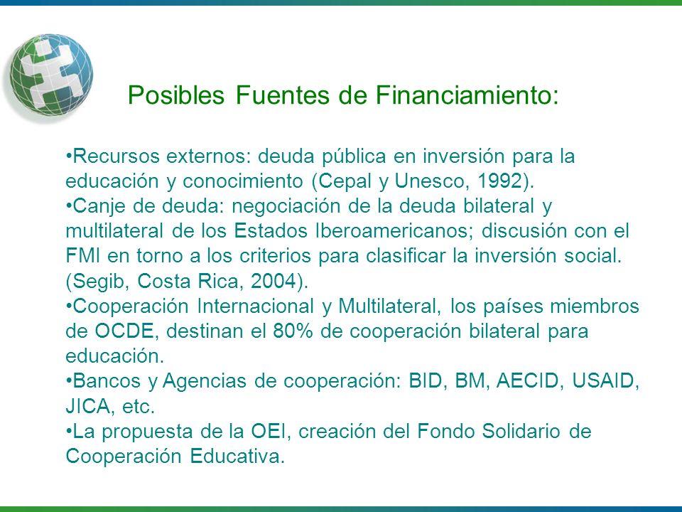 Posibles Fuentes de Financiamiento: Recursos externos: deuda pública en inversión para la educación y conocimiento (Cepal y Unesco, 1992). Canje de de