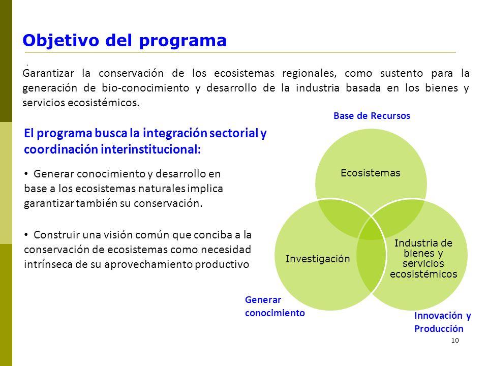 10. Construir una visión común que conciba a la conservación de ecosistemas como necesidad intrínseca de su aprovechamiento productivo Generar conocim