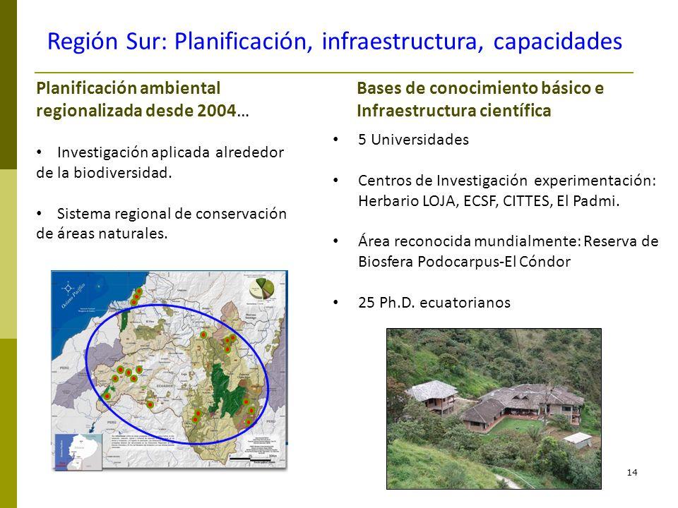 14 Planificación ambiental regionalizada desde 2004… Investigación aplicada alrededor de la biodiversidad. Sistema regional de conservación de áreas n