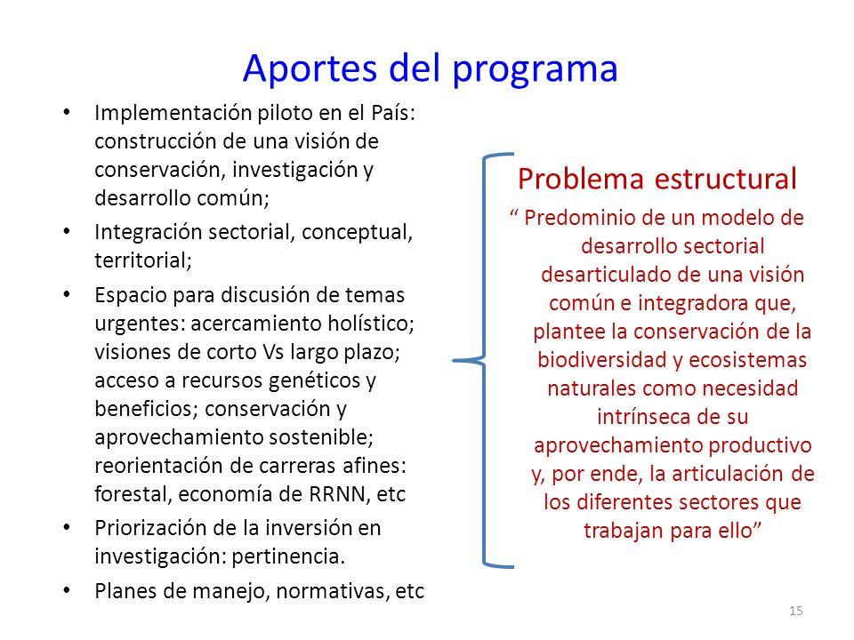 Aportes del programa Problema estructural Predominio de un modelo de desarrollo sectorial desarticulado de una visión común e integradora que, plantee