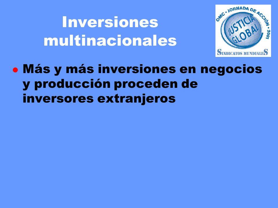 Inversiones multinacionales l Más y más inversiones en negocios y producción proceden de inversores extranjeros