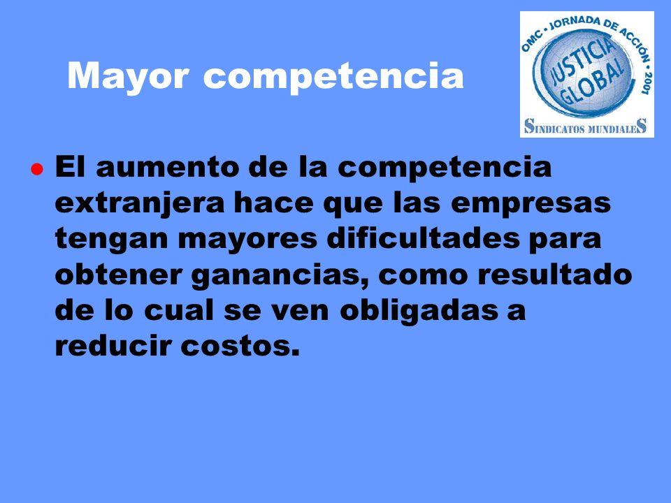 Mayor competencia l El aumento de la competencia extranjera hace que las empresas tengan mayores dificultades para obtener ganancias, como resultado de lo cual se ven obligadas a reducir costos.