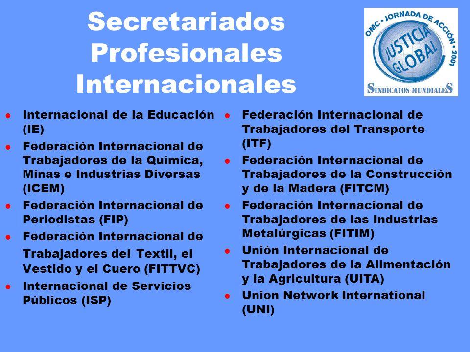 Secretariados Profesionales Internacionales l Internacional de la Educación (IE) l Federación Internacional de Trabajadores de la Química, Minas e Industrias Diversas (ICEM) l Federación Internacional de Periodistas (FIP) l Federación Internacional de Trabajadores del Textil, el Vestido y el Cuero (FITTVC) l Internacional de Servicios Públicos (ISP) l Federación Internacional de Trabajadores del Transporte (ITF) l Federación Internacional de Trabajadores de la Construcción y de la Madera (FITCM) l Federación Internacional de Trabajadores de las Industrias Metalúrgicas (FITIM) l Unión Internacional de Trabajadores de la Alimentación y la Agricultura (UITA) l Union Network International (UNI)