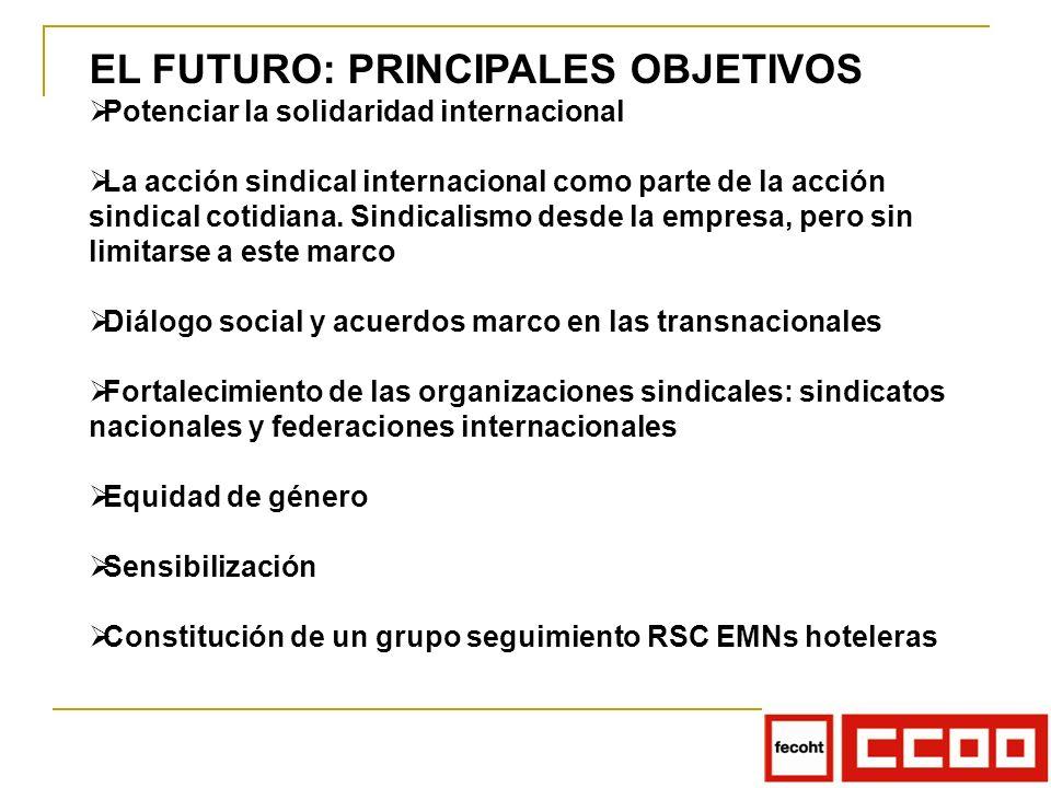 EL FUTURO: PRINCIPALES OBJETIVOS Potenciar la solidaridad internacional La acción sindical internacional como parte de la acción sindical cotidiana.