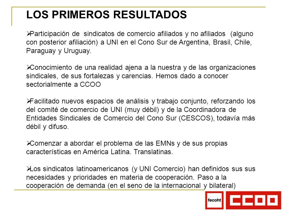 LOS PRIMEROS RESULTADOS Participación de sindicatos de comercio afiliados y no afiliados (alguno con posterior afiliación) a UNI en el Cono Sur de Argentina, Brasil, Chile, Paraguay y Uruguay.