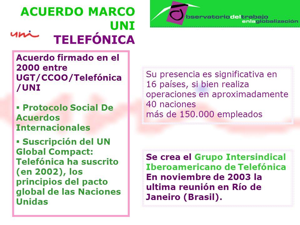 Acuerdo firmado en el 2000 entre UGT/CCOO/Telefónica /UNI Protocolo Social De Acuerdos Internacionales Suscripción del UN Global Compact: Telefónica h
