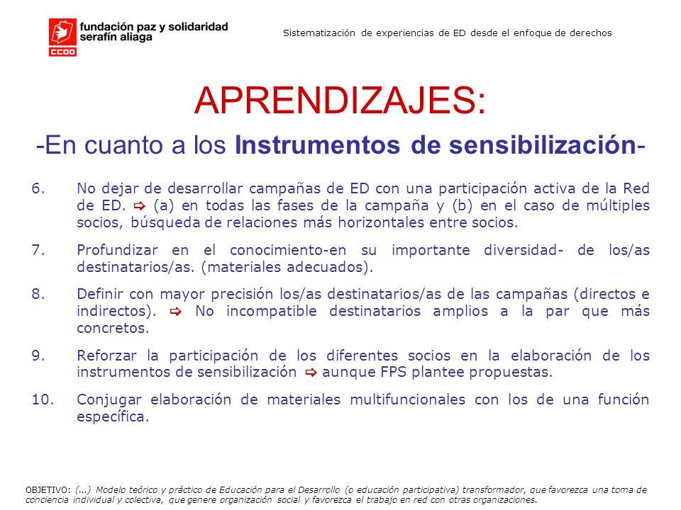 Sistematización de experiencias de ED desde el enfoque de derechos APRENDIZAJES: -En cuanto a los Instrumentos de sensibilización- 6.No dejar de desar