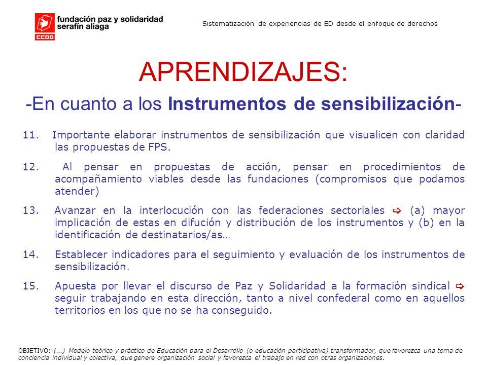 Sistematización de experiencias de ED desde el enfoque de derechos APRENDIZAJES: -En cuanto a los Instrumentos de sensibilización- 11. Importante elab