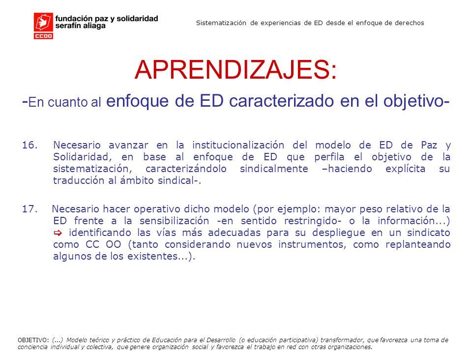 Sistematización de experiencias de ED desde el enfoque de derechos APRENDIZAJES: - En cuanto al enfoque de ED caracterizado en el objetivo- 16.Necesar