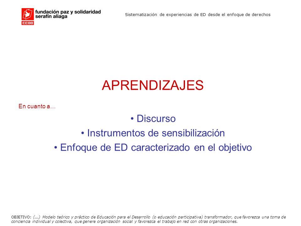 Sistematización de experiencias de ED desde el enfoque de derechos APRENDIZAJES En cuanto a… Discurso Instrumentos de sensibilización Enfoque de ED ca