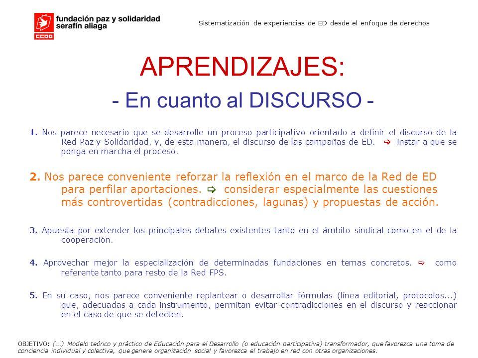 Sistematización de experiencias de ED desde el enfoque de derechos APRENDIZAJES: - En cuanto al DISCURSO - 1.
