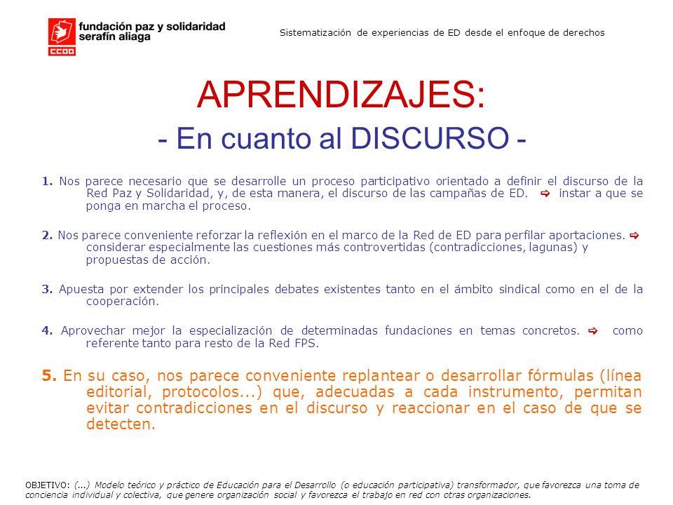 Sistematización de experiencias de ED desde el enfoque de derechos APRENDIZAJES: - En cuanto al DISCURSO - 1. Nos parece necesario que se desarrolle u