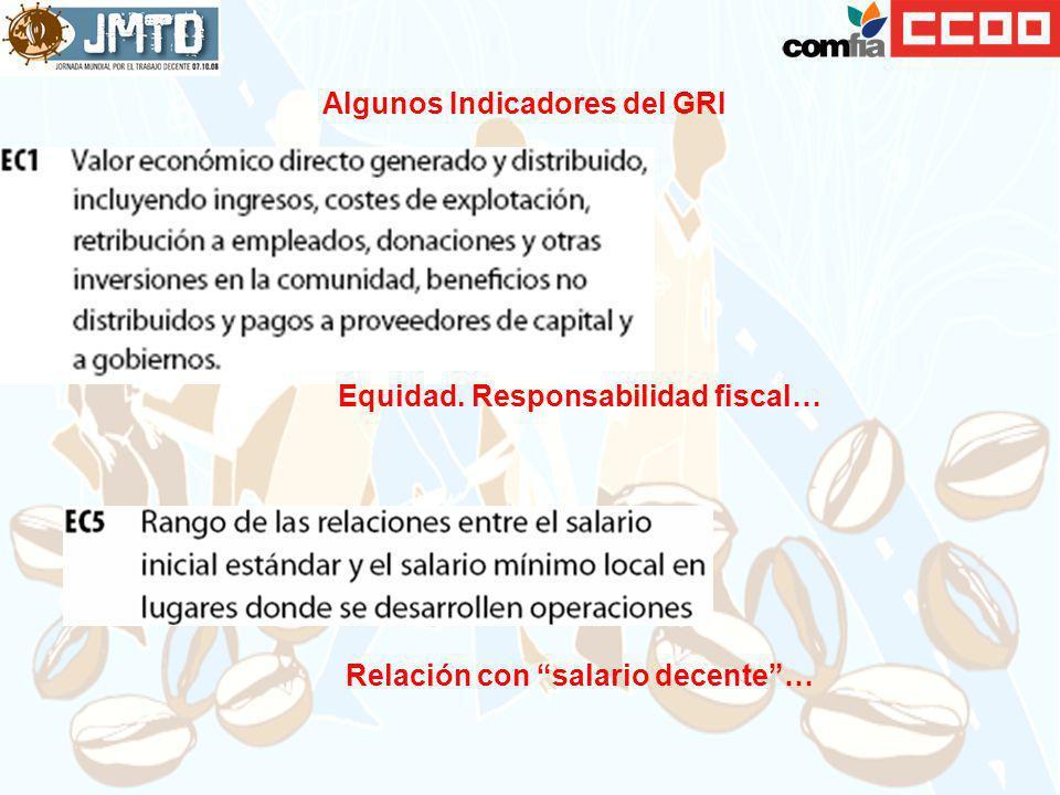 Equidad. Responsabilidad fiscal… Relación con salario decente… Algunos Indicadores del GRI
