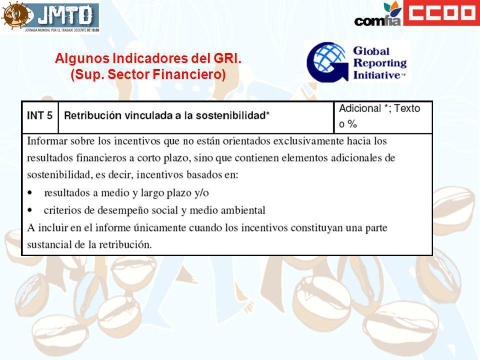 Algunos Indicadores del GRI. (Sup. Sector Financiero)