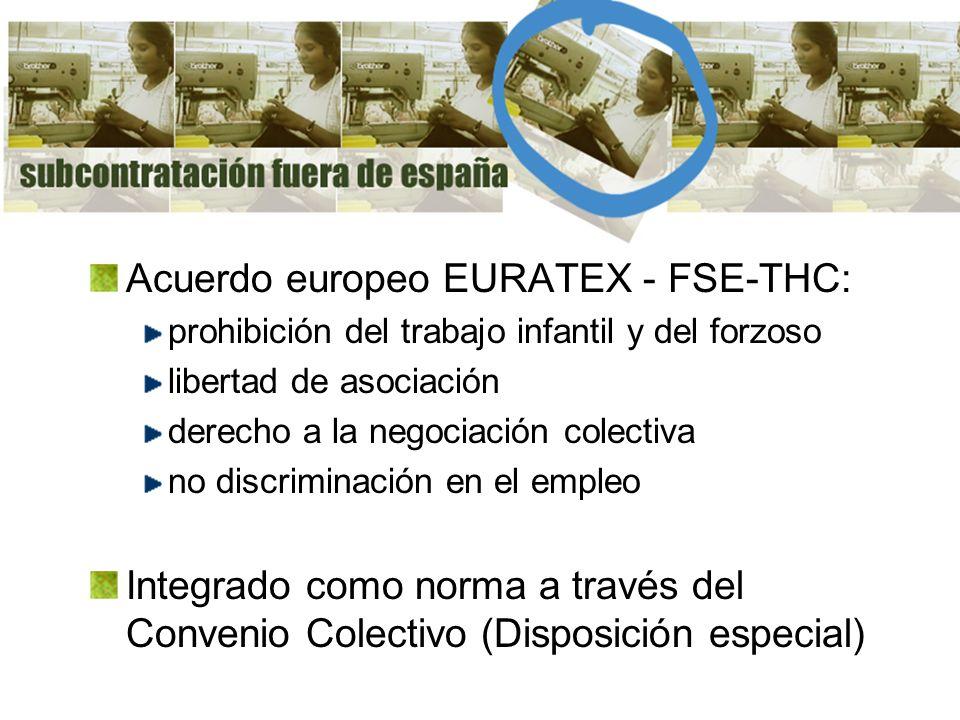 Acuerdo europeo EURATEX - FSE-THC: prohibición del trabajo infantil y del forzoso libertad de asociación derecho a la negociación colectiva no discrim