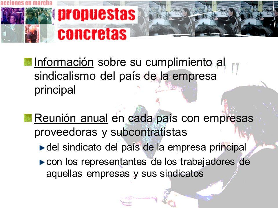 Información sobre su cumplimiento al sindicalismo del país de la empresa principal Reunión anual en cada país con empresas proveedoras y subcontratist