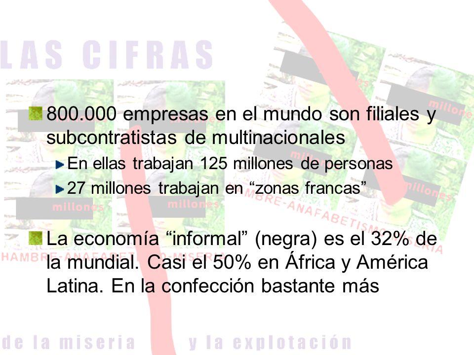 800.000 empresas en el mundo son filiales y subcontratistas de multinacionales En ellas trabajan 125 millones de personas 27 millones trabajan en zona