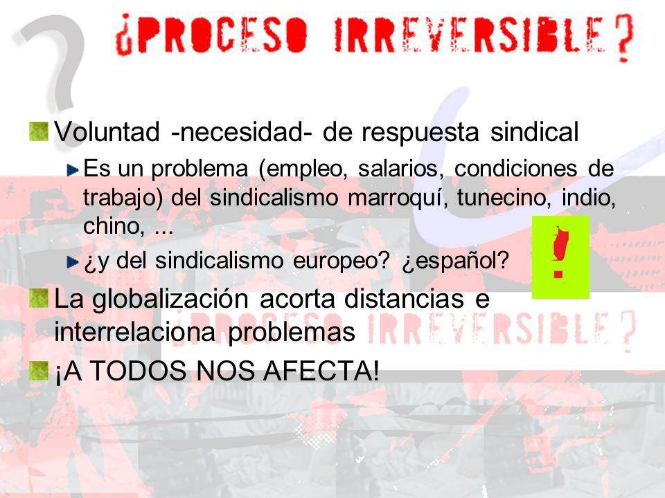 Voluntad -necesidad- de respuesta sindical Es un problema (empleo, salarios, condiciones de trabajo) del sindicalismo marroquí, tunecino, indio, chino