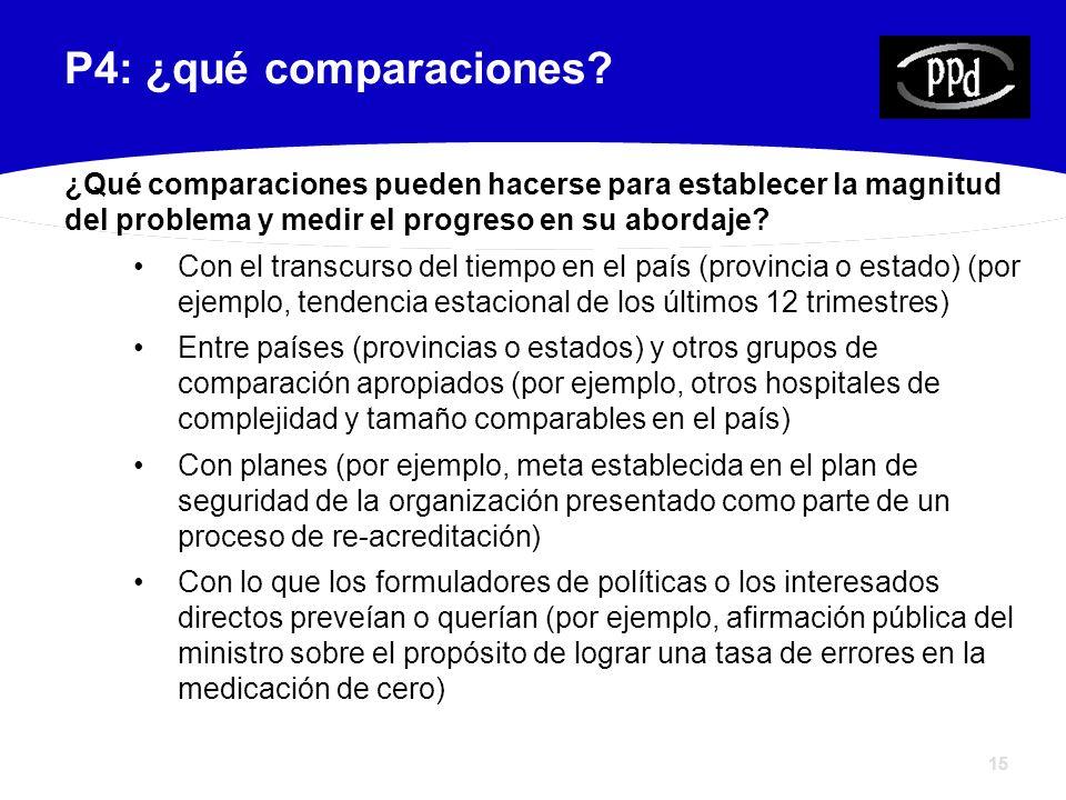 15 P4: ¿qué comparaciones.