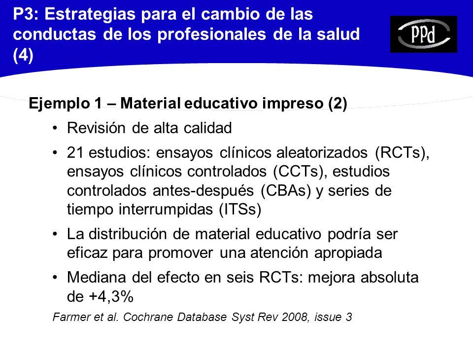 Buscando revisiones relacionadas a estrategias para el cambio en los pacientes y profesionales sanitarios(3) 20