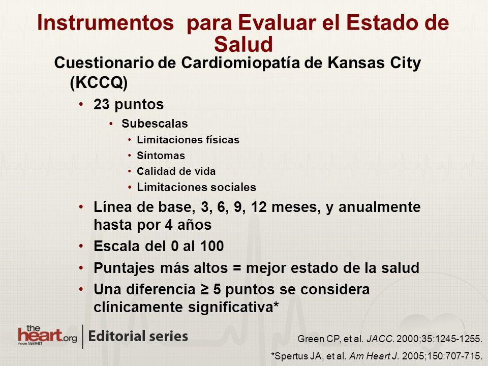 Instrumentos para Evaluar el Estado de Salud Cuestionario de Cardiomiopatía de Kansas City (KCCQ) 23 puntos Subescalas Limitaciones físicas Síntomas C