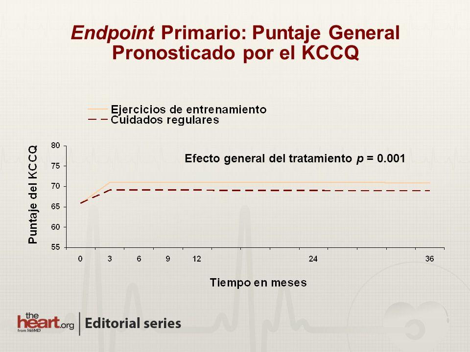 Endpoint Primario: Puntaje General Pronosticado por el KCCQ Efecto general del tratamiento p = 0.001