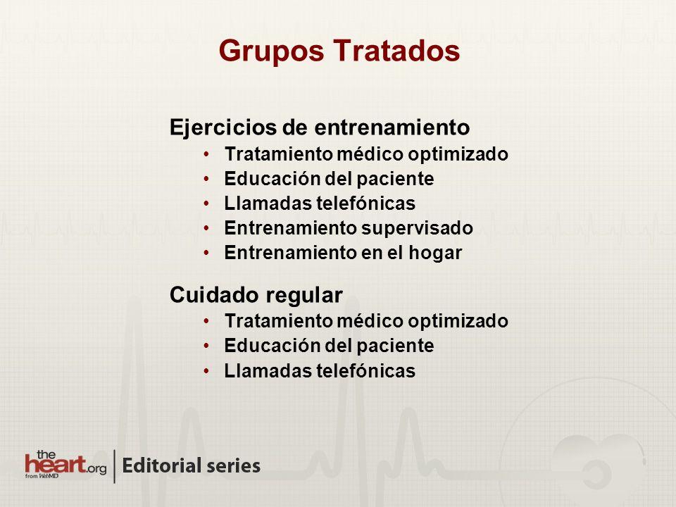 Grupos Tratados Ejercicios de entrenamiento Tratamiento médico optimizado Educación del paciente Llamadas telefónicas Entrenamiento supervisado Entren