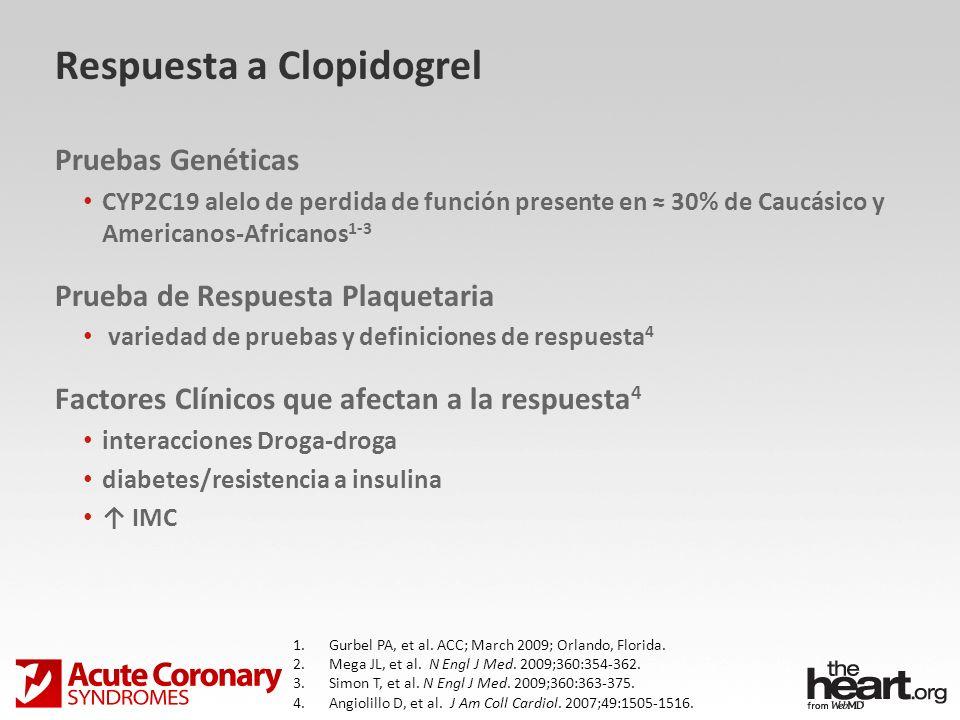 Respuesta a Clopidogrel Pruebas Genéticas CYP2C19 alelo de perdida de función presente en 30% de Caucásico y Americanos-Africanos 1-3 Prueba de Respue
