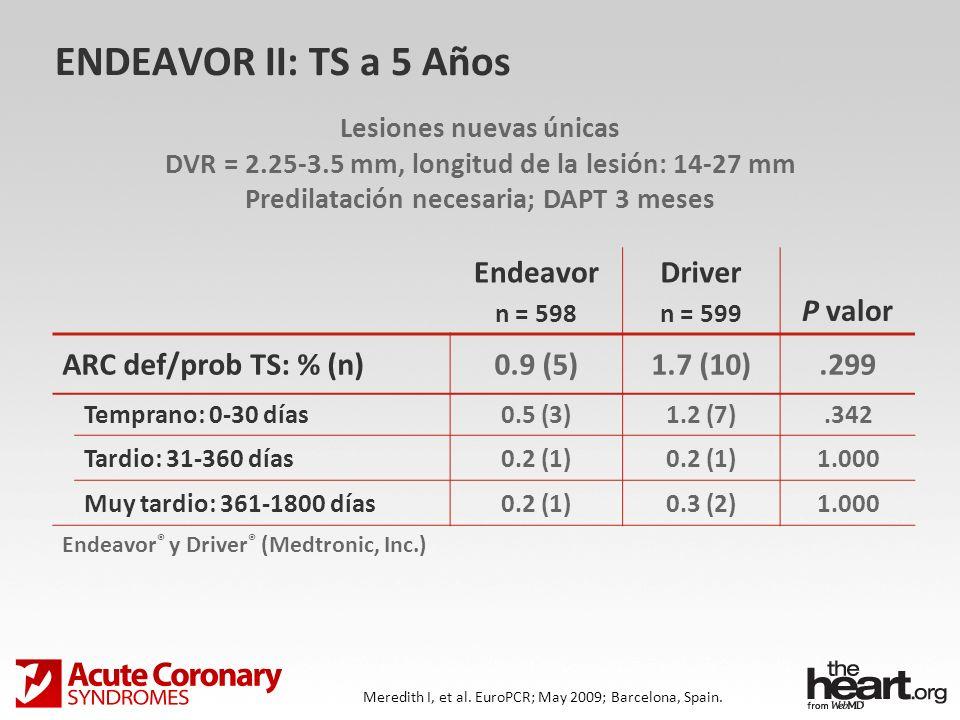 Endeavor n = 598 Driver n = 599 P valor ARC def/prob TS: % (n)0.9 (5)1.7 (10).299 Temprano: 0-30 días0.5 (3)1.2 (7).342 Tardio: 31-360 días0.2 (1) 1.0