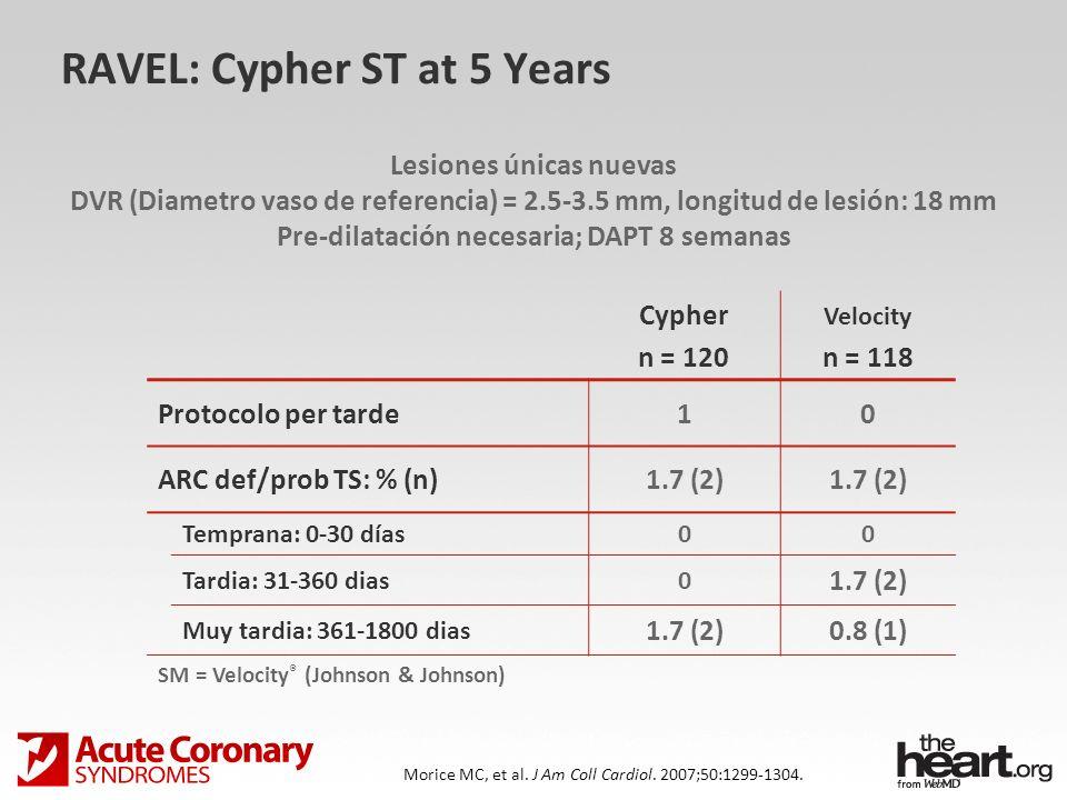 Cypher n = 120 Velocity n = 118 Protocolo per tarde10 ARC def/prob TS: % (n)1.7 (2) Temprana: 0-30 días00 Tardia: 31-360 dias0 1.7 (2) Muy tardia: 361