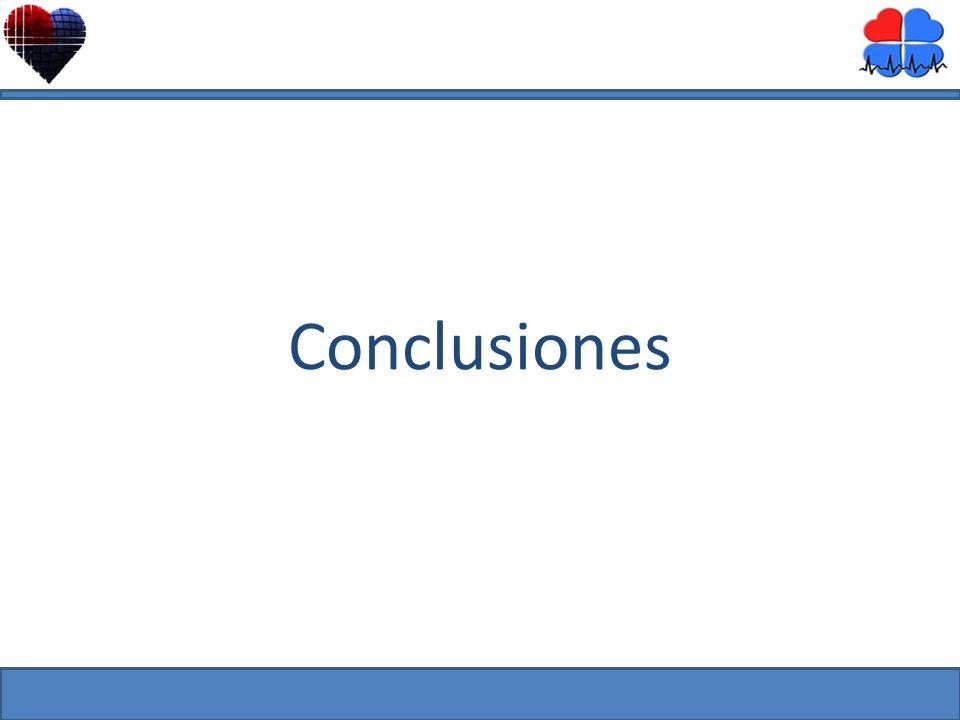 Mayo 2010 Conclusiones