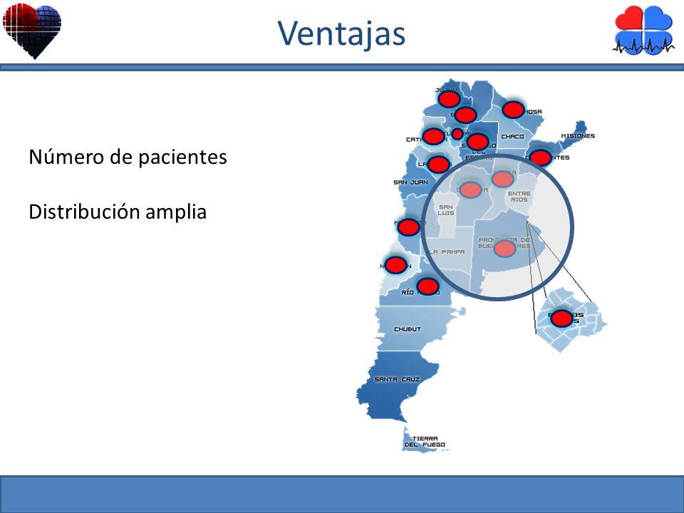 Número de pacientes Distribución amplia Ventajas
