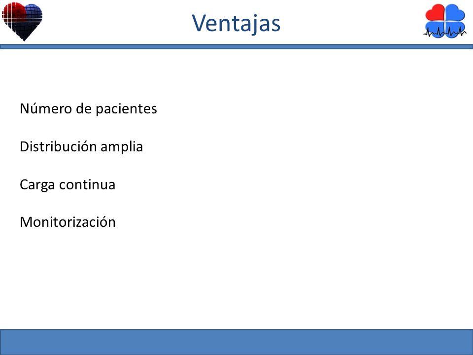 Número de pacientes Distribución amplia Carga continua Monitorización Ventajas