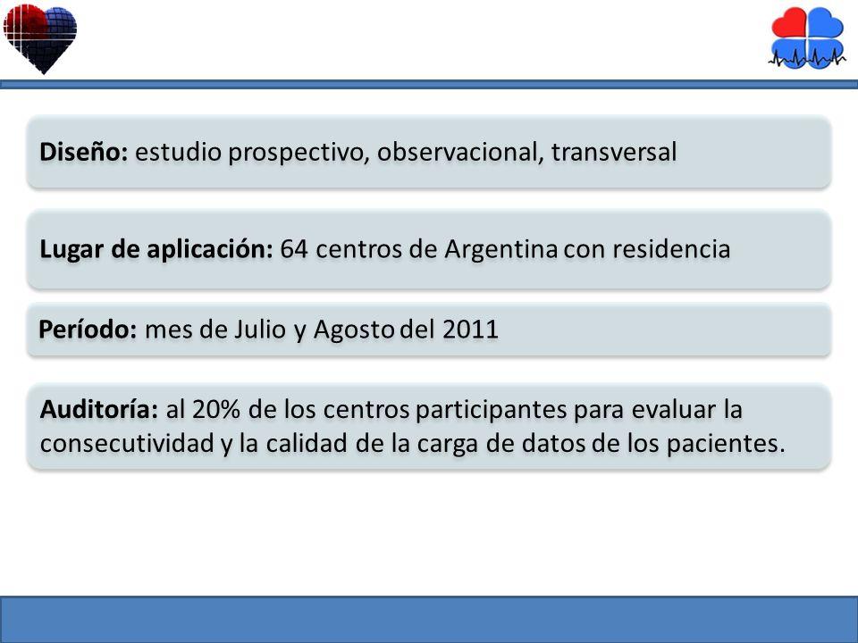Diseño: estudio prospectivo, observacional, transversal Lugar de aplicación: 64 centros de Argentina con residencia Período: mes de Julio y Agosto del
