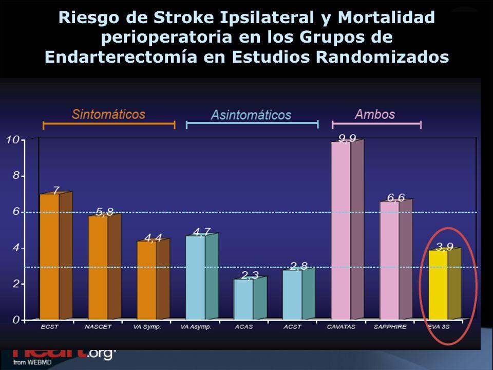 Riesgo de Stroke Ipsilateral y Mortalidad perioperatoria en los Grupos de Endarterectomía en Estudios Randomizados
