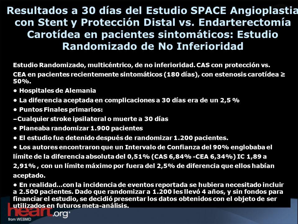 Resultados a 30 días del Estudio SPACE Angioplastia con Stent y Protección Distal vs. Endarterectomía Carotídea en pacientes sintomáticos: Estudio Ran