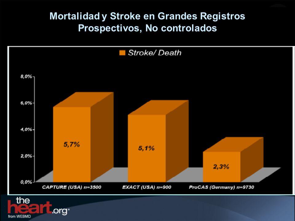 Mortalidad y Stroke en Grandes Registros Prospectivos, No controlados